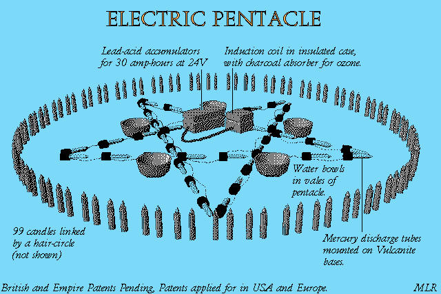the patented Electric Pentacle