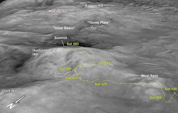 Spirit - traverse route.  Image credit NASA/JPL.