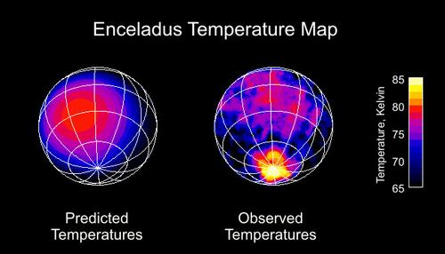 Enceladus temperature map. Image credit NASA/JPL.